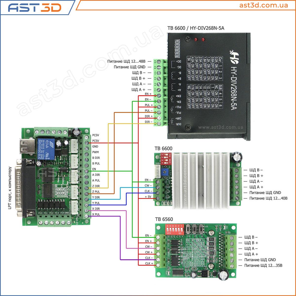 TB6600 подключение TB6560, HY-DIV268N-5A, скачать схему.