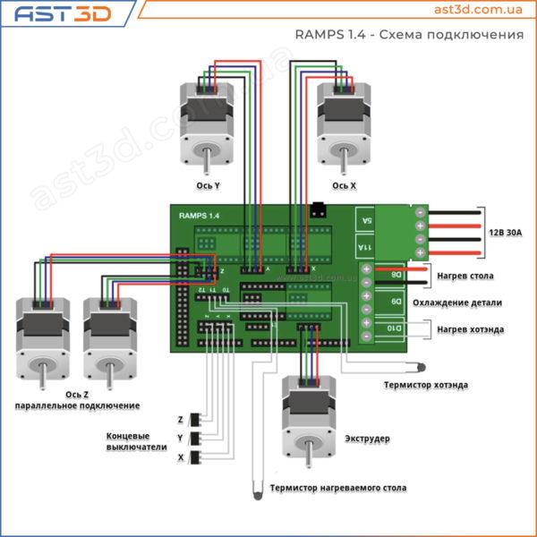 Плата управления 3D принтером RAMPS 1.4 подключение