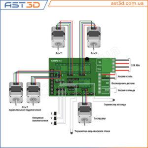 RAMPS 1.4 схема подключения 3D принтер