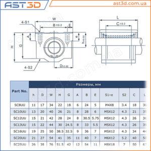 Линейные подшипники SC (в корпусе) – Размеры и характеристики sc10 sc16 sc20