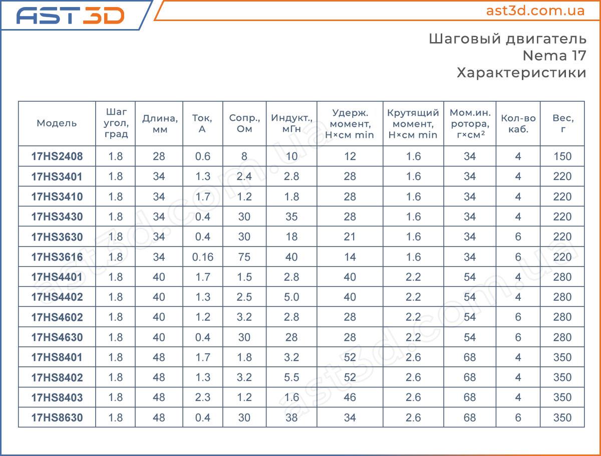 Nema17_Harakteristiki_1_AST3D.jpg