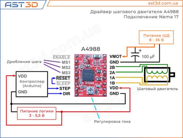 Драйвер шагового двигателя A4988 подключение, распиновка, описание (а4988)
