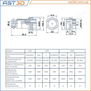 Авиационный разъем GX12 GX16 GX20 ЧПУ характеристики и размеры