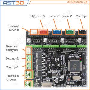 MKS Gen Подключение – Cхема платы управления, распиновка (3D принтер, ЧПУ, лазер)
